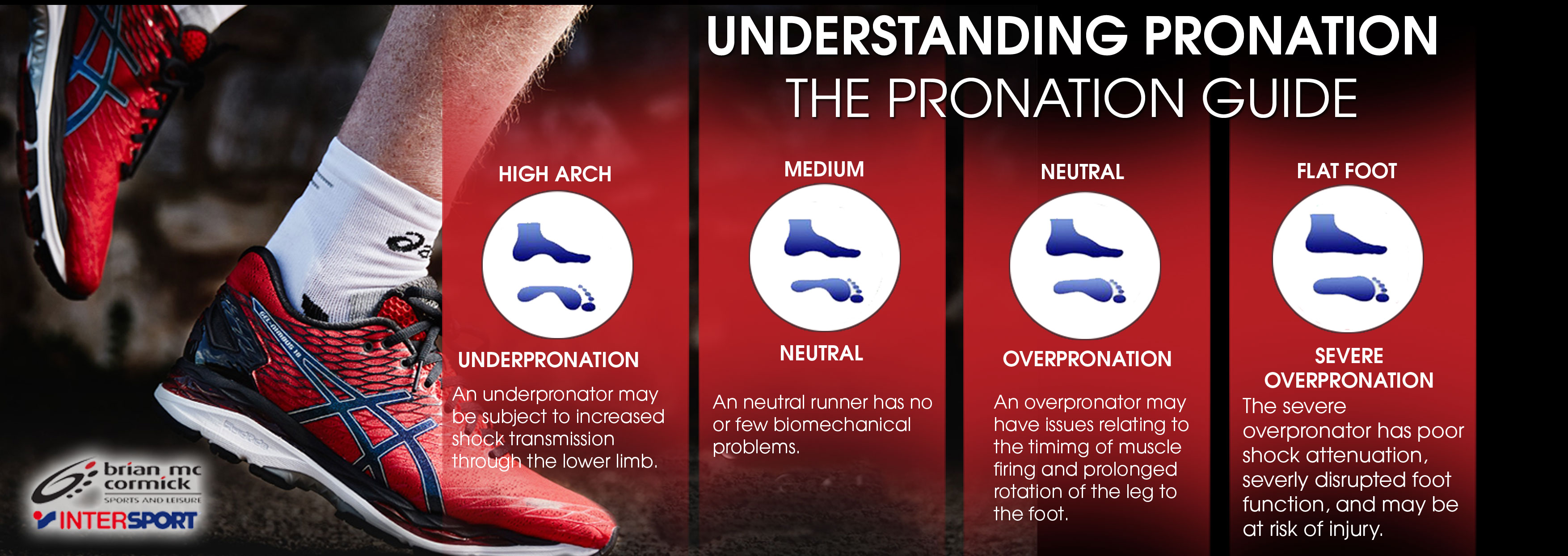 ca364c4d66 KNOW YOUR FEET: The Pronation Guide - BMC SportsBMC Sports